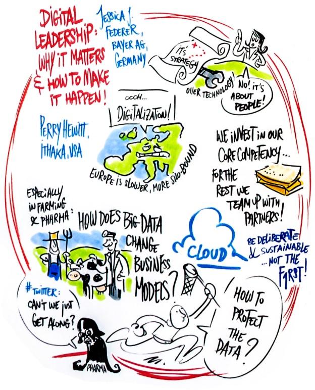Karikatur Digitalisierung
